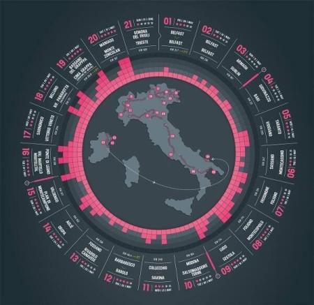 Recorrido Giro 2014
