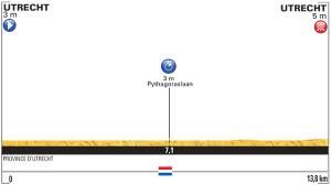 Etapa 1: Utrecht / Utrecht (CRI) (13,8 km)